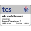 TCS 2010